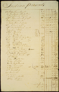 "Lewis & Clark's List of ""Indian Presents,"" Library of Congress"