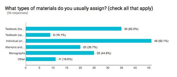 US_Survey_Poll_-_Google_Forms
