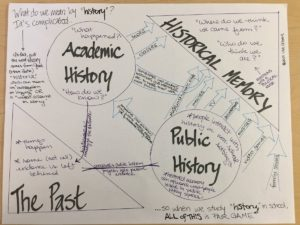 what does secondary source mean in history